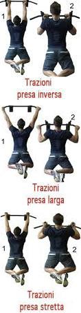 barra trazioni esercizi